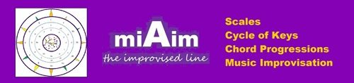 miAim The Improvised Line